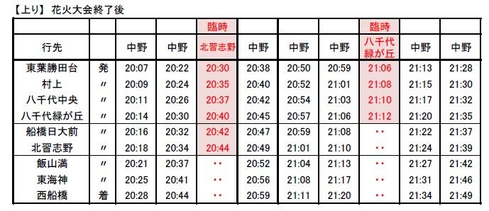 花火大会 臨時時刻表(上り)