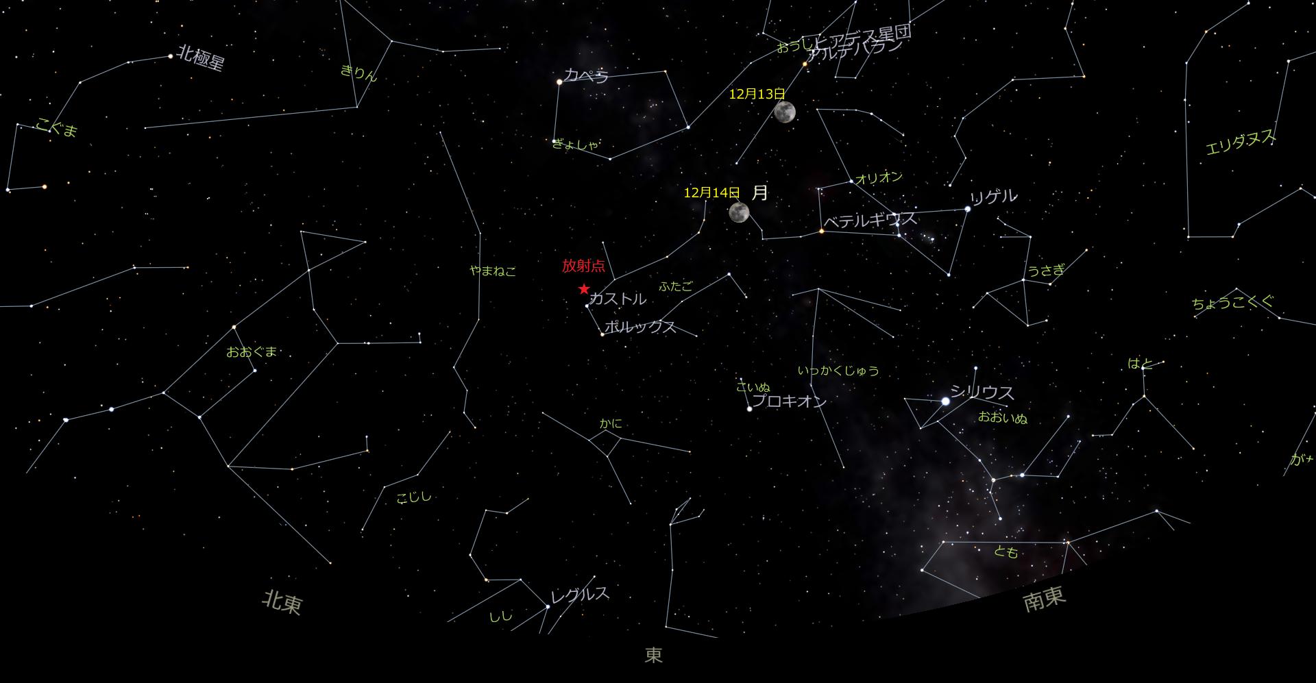 ふたご座流星群 2016年12月13~14日