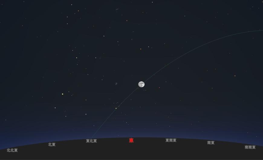 月の出後、30°の高さ