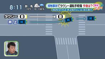 井上裕介 接触事故の図