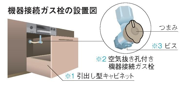 キャビネット内のガス栓