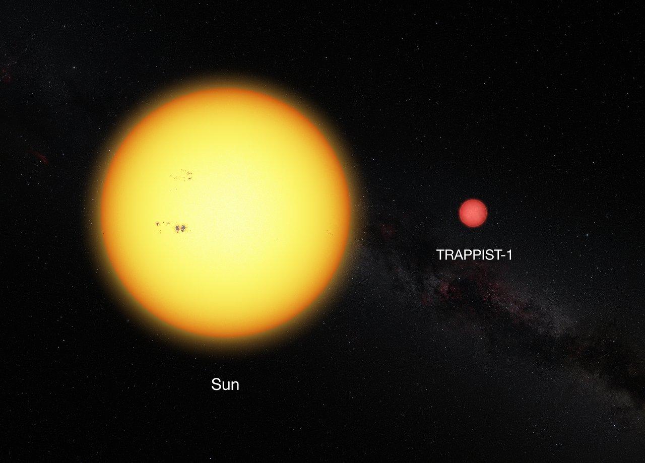 太陽とTRAPPIST-1の大きさの比較