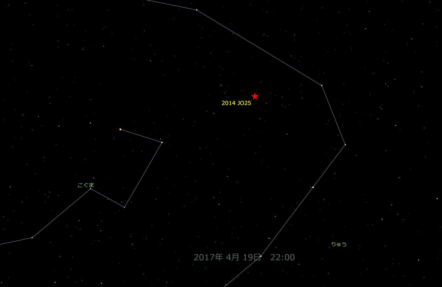 「2014 JO25」付近の拡大図