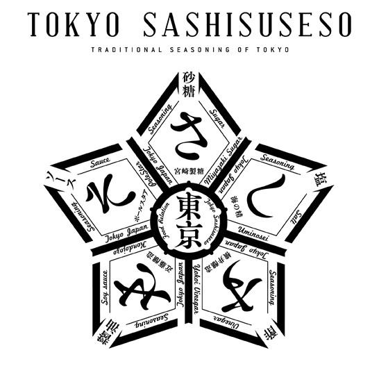 新東京土産「東京さしすせそ」